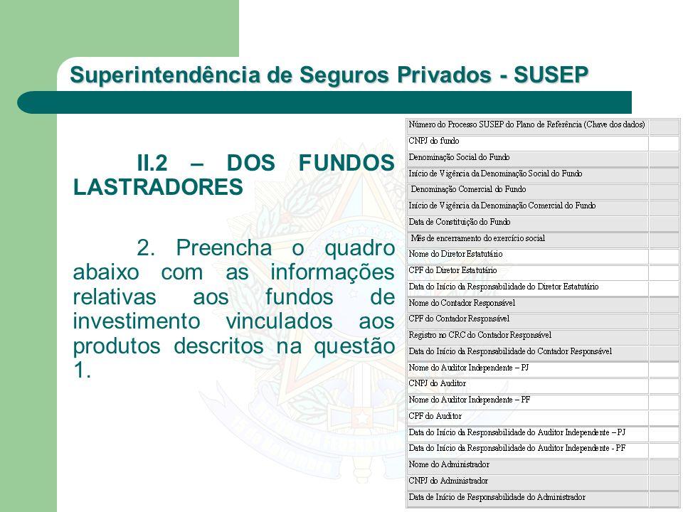 Superintendência de Seguros Privados - SUSEP II.2 – DOS FUNDOS LASTRADORES 2. Preencha o quadro abaixo com as informações relativas aos fundos de inve