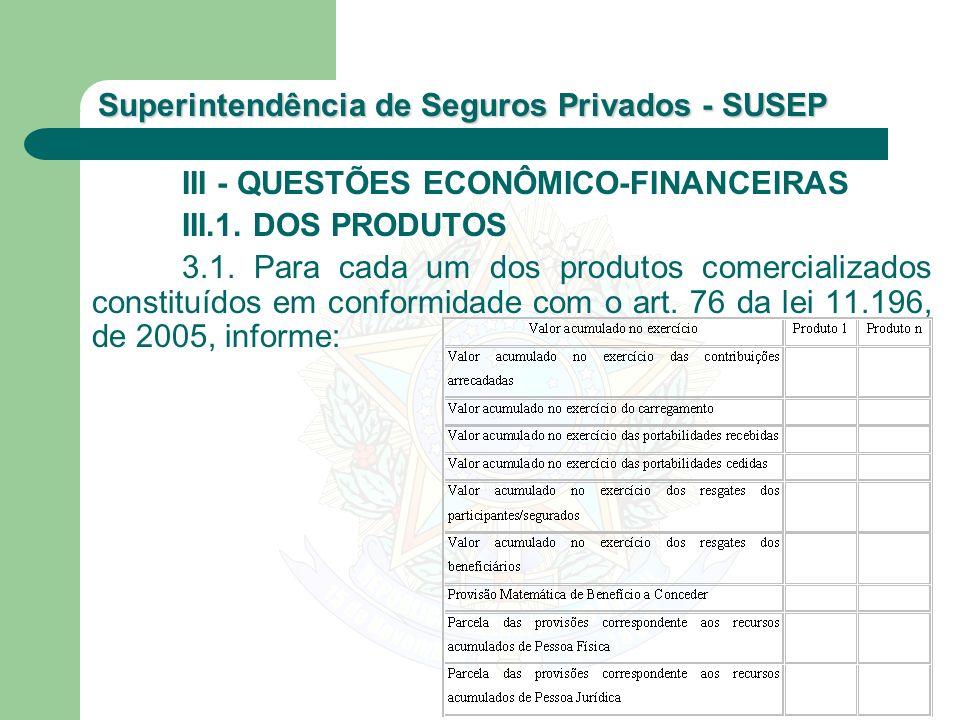 Superintendência de Seguros Privados - SUSEP III - QUESTÕES ECONÔMICO-FINANCEIRAS III.1. DOS PRODUTOS 3.1. Para cada um dos produtos comercializados c