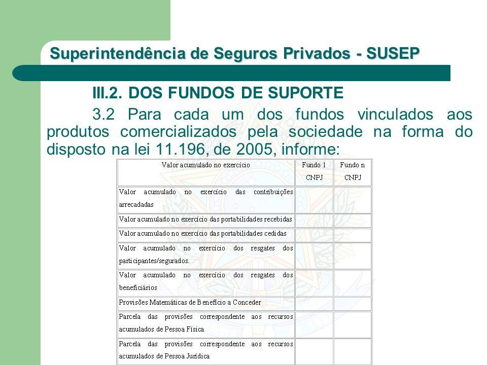 Superintendência de Seguros Privados - SUSEP III.2. DOS FUNDOS DE SUPORTE 3.2 Para cada um dos fundos vinculados aos produtos comercializados pela soc