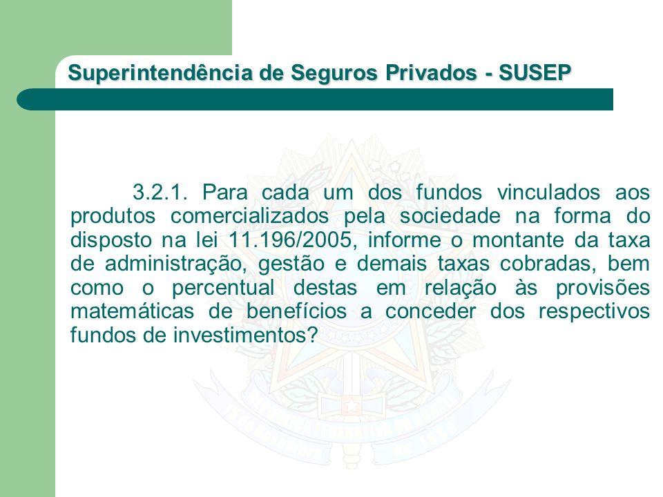 Superintendência de Seguros Privados - SUSEP 3.2.1. Para cada um dos fundos vinculados aos produtos comercializados pela sociedade na forma do dispost