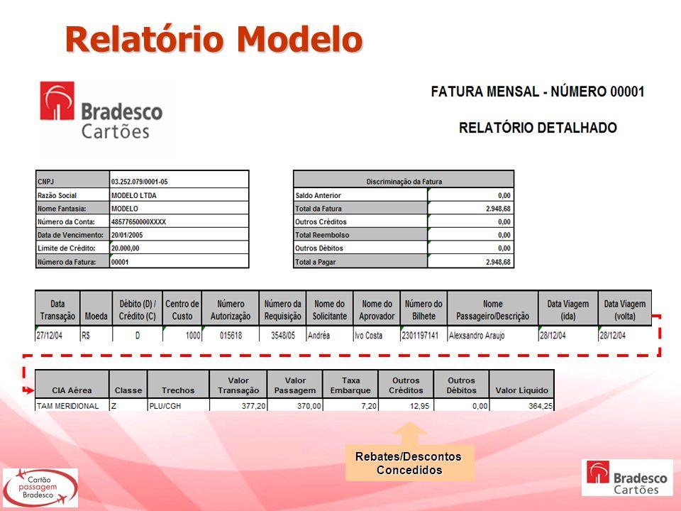 Relatório Modelo Relatório Modelo Rebates/DescontosConcedidos