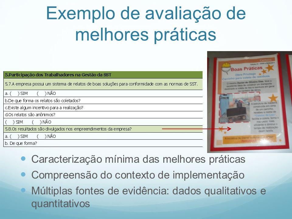 Exemplo de avaliação de melhores práticas Caracterização mínima das melhores práticas Compreensão do contexto de implementação Múltiplas fontes de evi