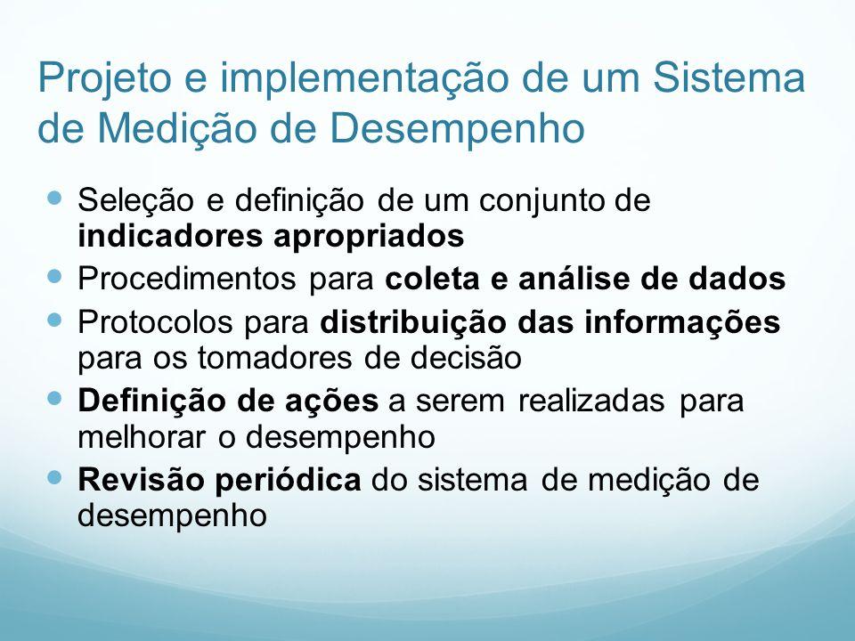 Projeto e implementação de um Sistema de Medição de Desempenho Seleção e definição de um conjunto de indicadores apropriados Procedimentos para coleta