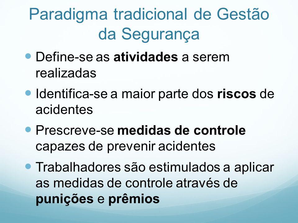 Paradigma tradicional de Gestão da Segurança Define-se as atividades a serem realizadas Identifica-se a maior parte dos riscos de acidentes Prescreve-