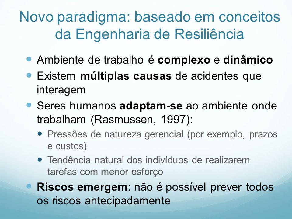 Novo paradigma: baseado em conceitos da Engenharia de Resiliência Ambiente de trabalho é complexo e dinâmico Existem múltiplas causas de acidentes que