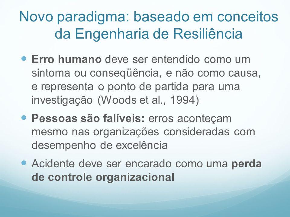 Erro humano deve ser entendido como um sintoma ou conseqüência, e não como causa, e representa o ponto de partida para uma investigação (Woods et al.,
