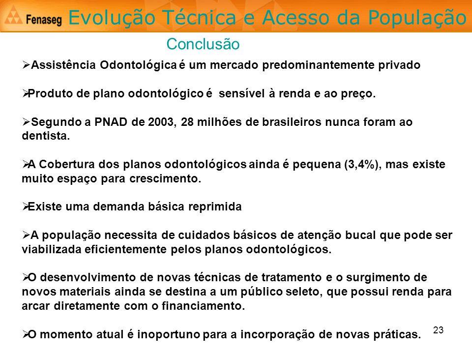 23 Evolução Técnica e Acesso da População Conclusão Assistência Odontológica é um mercado predominantemente privado Produto de plano odontológico é se