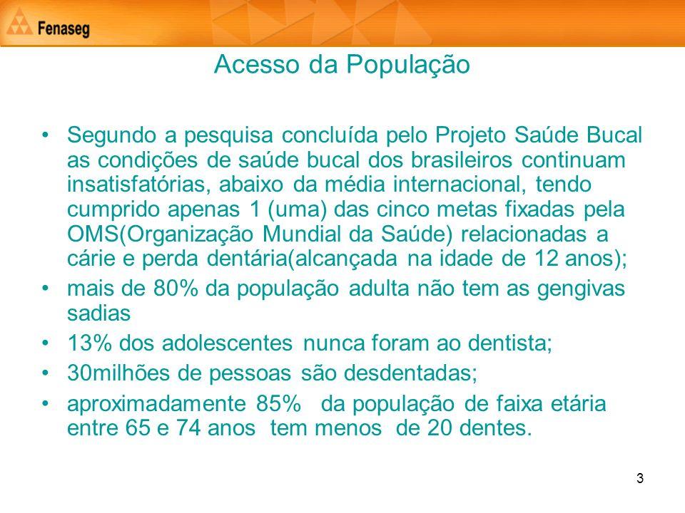 3 Acesso da População Segundo a pesquisa concluída pelo Projeto Saúde Bucal as condições de saúde bucal dos brasileiros continuam insatisfatórias, aba