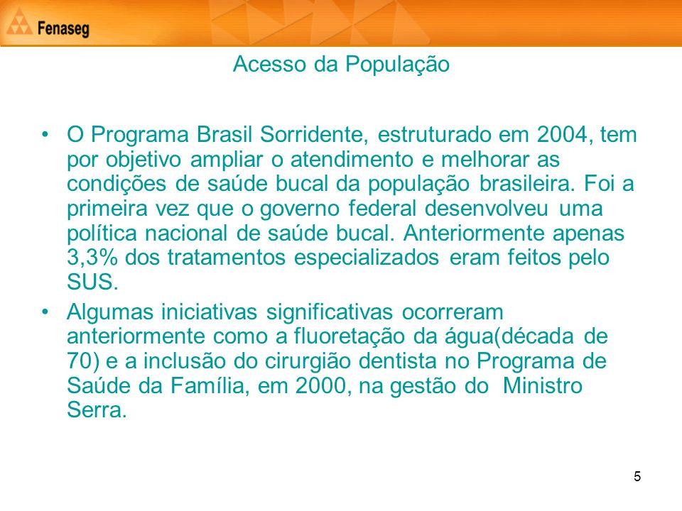 5 Acesso da População O Programa Brasil Sorridente, estruturado em 2004, tem por objetivo ampliar o atendimento e melhorar as condições de saúde bucal