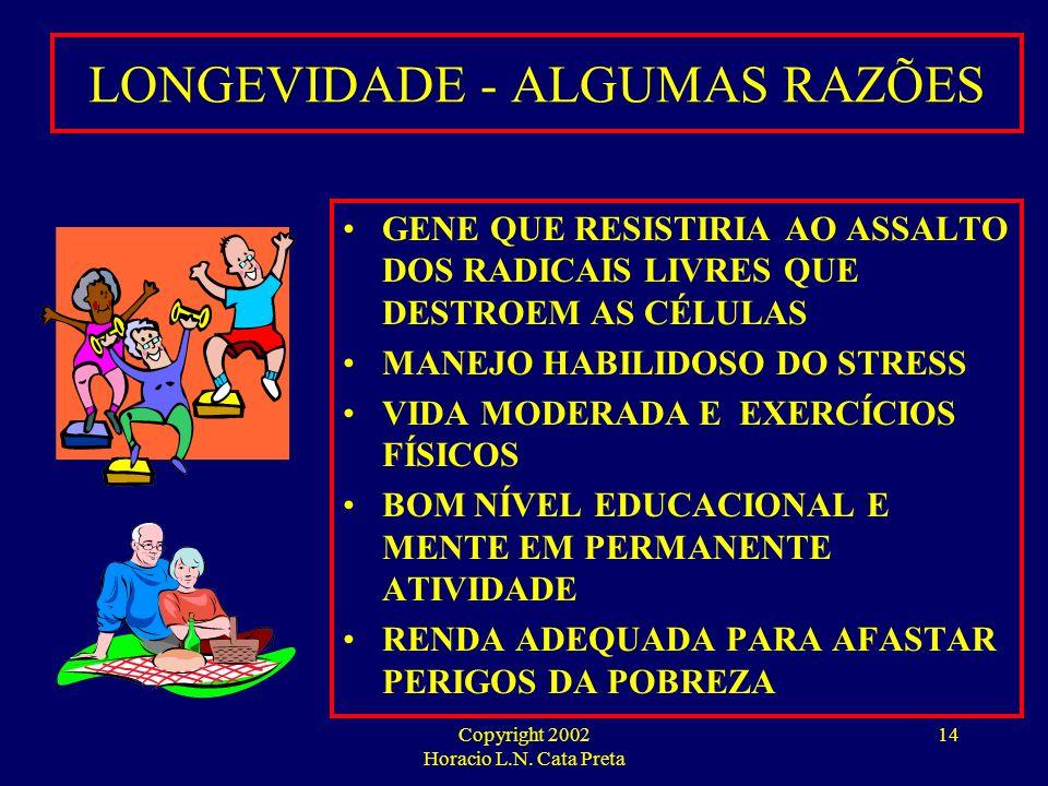 Copyright 2002 Horacio L.N. Cata Preta 13 3ª IDADE NÃO ME PERGUNTE SOBRE A MINHA IDADE PORQUE TENHO TODAS AS IDADES. EU TENHO A IDADE DA INFÂNCIA, DA