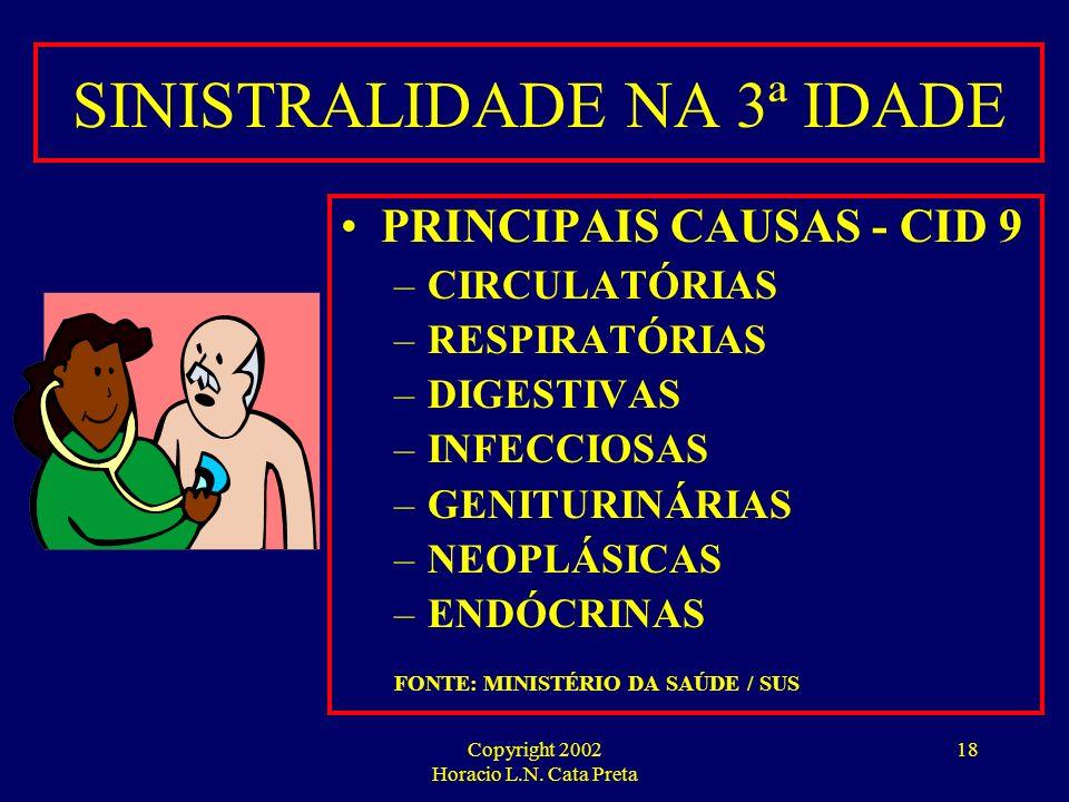 Copyright 2002 Horacio L.N. Cata Preta 17 SINISTRALIDADE NA 3ª IDADE PRINCIPAIS ENFERMIDADES: –INSUFICIÊNCIA CARDÍACA –DPOC –PNEUMONIAS –AVC –GASTROEN