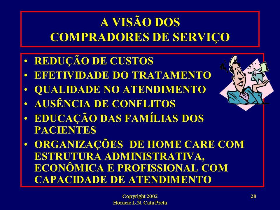 Copyright 2002 Horacio L.N. Cata Preta 27 HOME CARE BUSINESS A EXPERIÊNCIA COM A UTILIZAÇÃO DO HOME CARE: A VISÃO DOS COMPRADORES DE SERVIÇO
