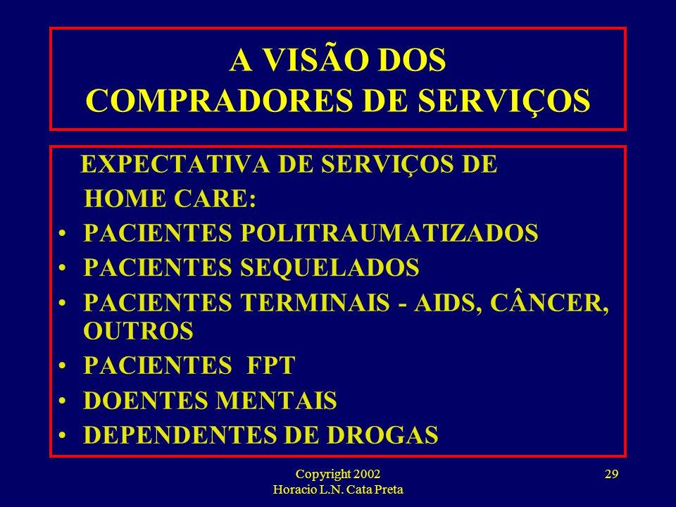Copyright 2002 Horacio L.N. Cata Preta 28 A VISÃO DOS COMPRADORES DE SERVIÇO REDUÇÃO DE CUSTOS EFETIVIDADE DO TRATAMENTO QUALIDADE NO ATENDIMENTO AUSÊ