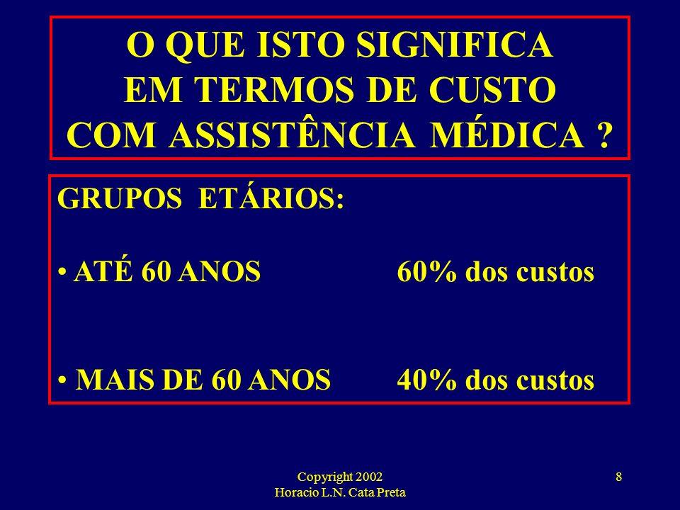 Copyright 2002 Horacio L.N. Cata Preta 7 DISTRIBUIÇÃO ETÁRIA DA POPULAÇÃO BRASILEIRA 0 – 19 ANOS40,08 % 20 – 39 ANOS31,55 % 40 – 59 ANOS19,30 % 60 ou