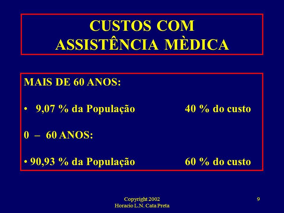 Copyright 2002 Horacio L.N. Cata Preta 8 O QUE ISTO SIGNIFICA EM TERMOS DE CUSTO COM ASSISTÊNCIA MÉDICA ? GRUPOS ETÁRIOS: ATÉ 60 ANOS60% dos custos MA