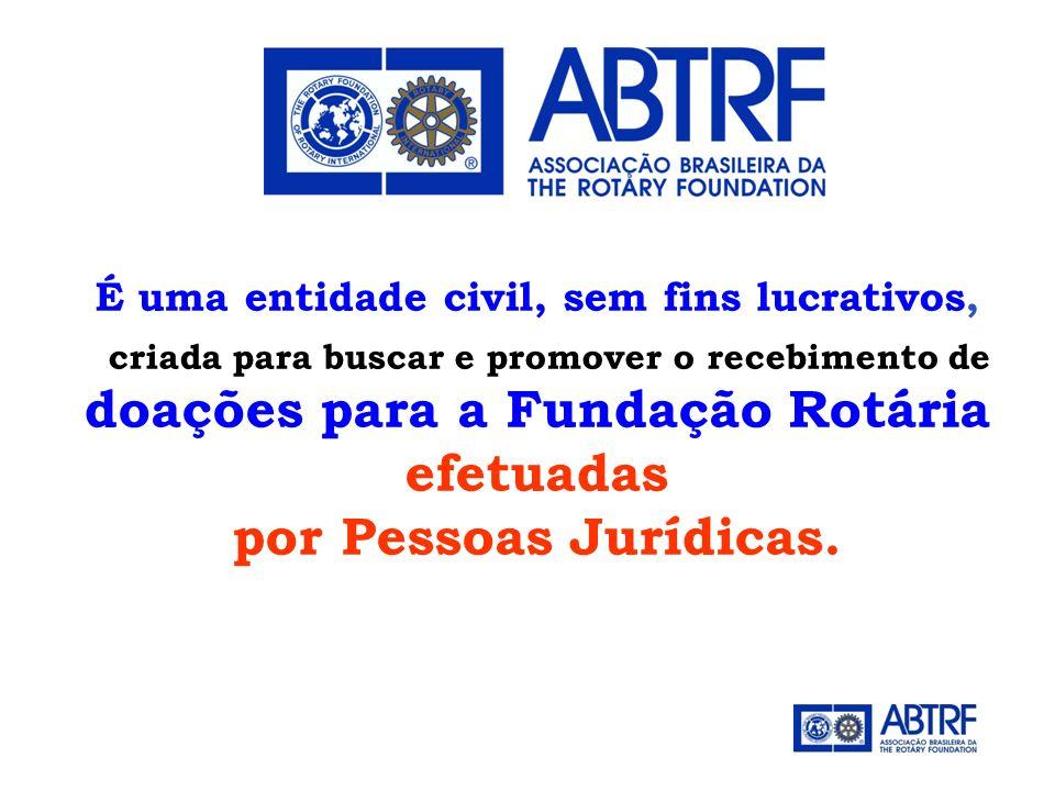 SEU MOMENTO ATUAL ABTRF - Associação Brasileira da The Rotary Foundation