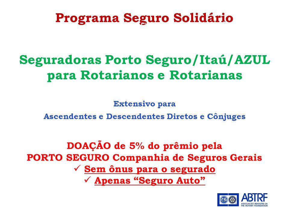 VALORES DOADOS PELO GRUPO PORTO SEGURO USD 104,813.33 (2007 - 2012*) * Janeiro/2012