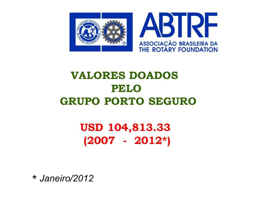 Doações Únicas BANCO BRADESCO BANCO BRADESCO (237) Agência 0136-8 Conta Corrente 142553-6 Através de DEPÓSITOS BANCÁRIOS