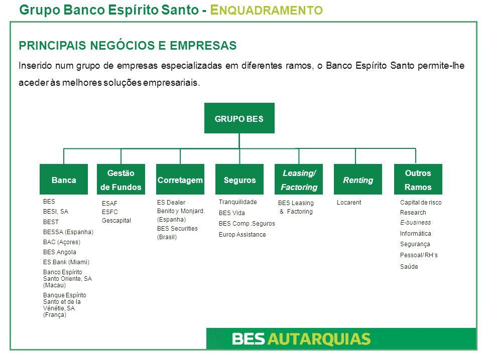 Grupo Banco Espírito Santo - E NQUADRAMENTO Inserido num grupo de empresas especializadas em diferentes ramos, o Banco Espírito Santo permite-lhe aceder às melhores soluções empresariais.