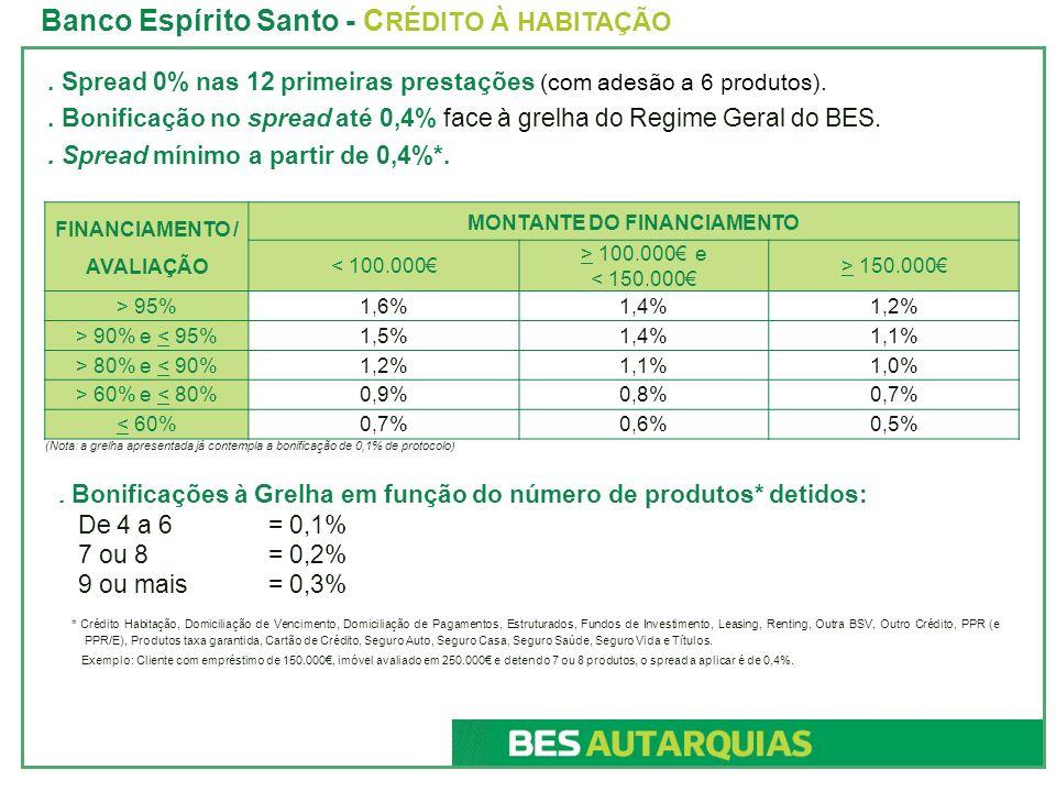 Spread 0% nas 12 primeiras prestações (com adesão a 6 produtos)..