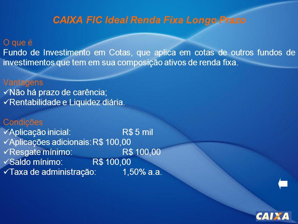 CAIXA FIC Executivo Renda Fixa Longo Prazo O que é Fundo de Investimento em Cotas, que aplica em cotas de outros fundos de investimentos que tem em sua composição ativos de renda fixa.