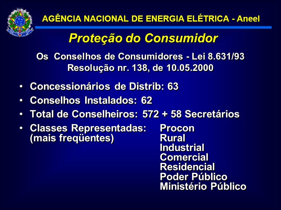 AGÊNCIA NACIONAL DE ENERGIA ELÉTRICA - Aneel Os Conselhos de Consumidores - Lei 8.631/93 Resolução nr.