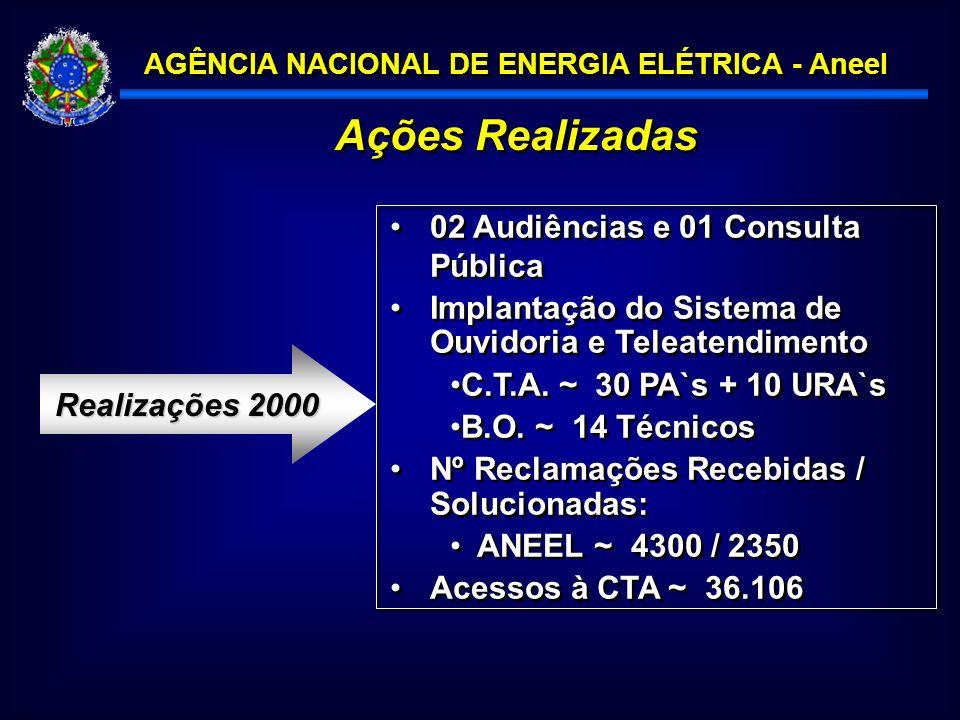 AGÊNCIA NACIONAL DE ENERGIA ELÉTRICA - Aneel Ações Realizadas 02 Audiências e 01 Consulta Pública Implantação do Sistema de Ouvidoria e Teleatendimento C.T.A.