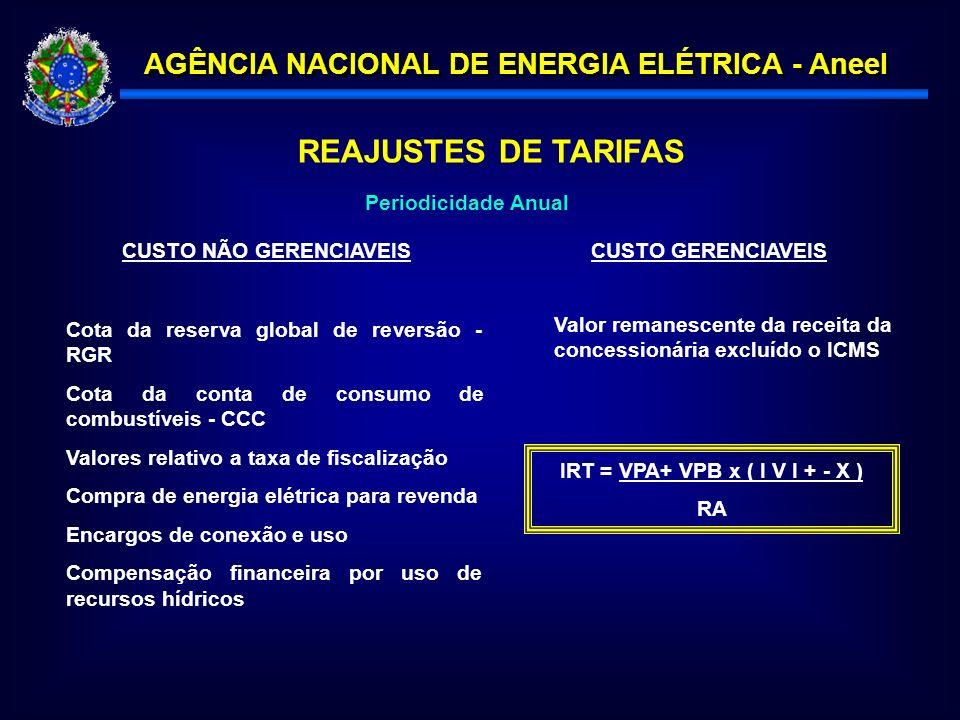 AGÊNCIA NACIONAL DE ENERGIA ELÉTRICA - Aneel REAJUSTES DE TARIFAS CUSTO NÃO GERENCIAVEISCUSTO GERENCIAVEIS Cota da reserva global de reversão - RGR Cota da conta de consumo de combustíveis - CCC Valores relativo a taxa de fiscalização Compra de energia elétrica para revenda Encargos de conexão e uso Compensação financeira por uso de recursos hídricos Valor remanescente da receita da concessionária excluído o ICMS IRT = VPA+ VPB x ( I V I + - X ) RA Periodicidade Anual