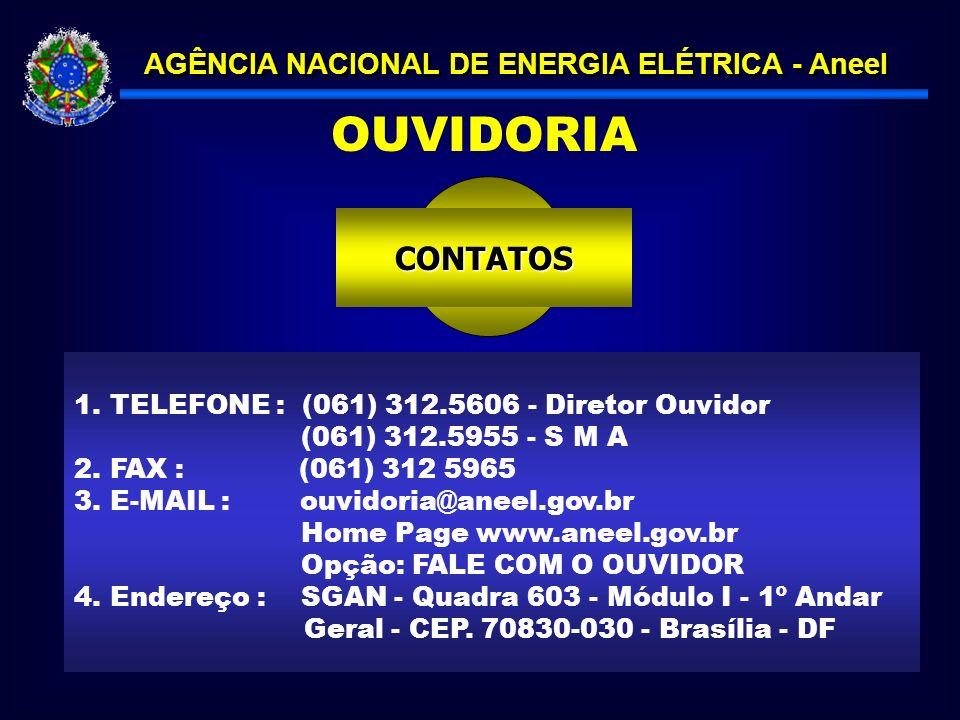 AGÊNCIA NACIONAL DE ENERGIA ELÉTRICA - Aneel OUVIDORIA CONTATOS 1.