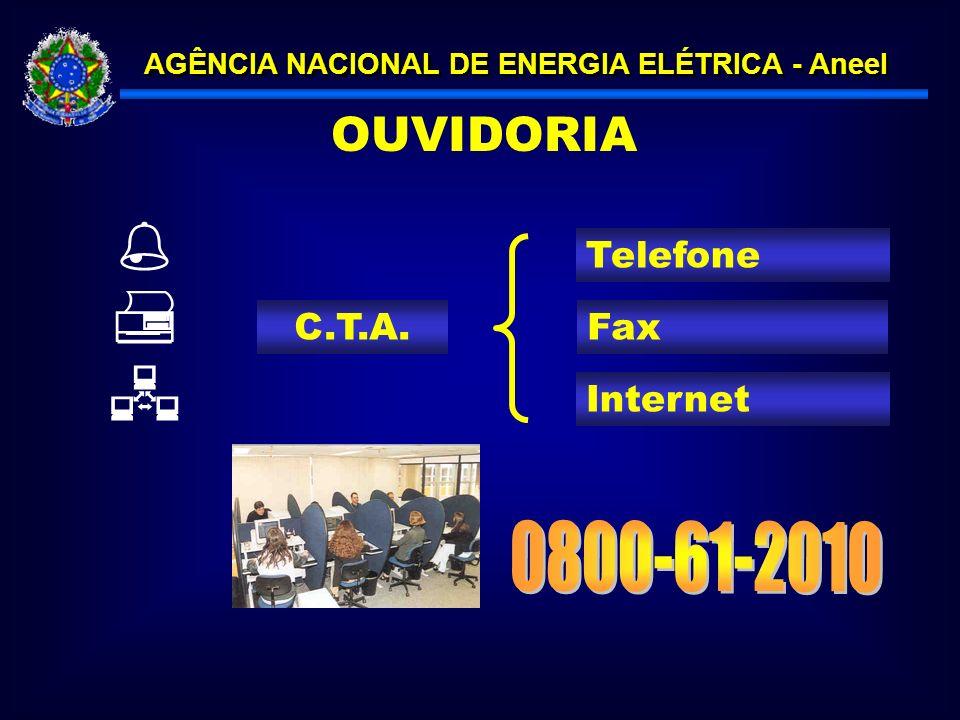 AGÊNCIA NACIONAL DE ENERGIA ELÉTRICA - Aneel OUVIDORIA C.T.A. Telefone Internet Fax