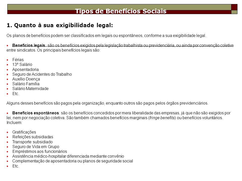 Tipos de Benefícios Sociais 1. Quanto à sua exigibilidade legal: Os planos de benefícios podem ser classificados em legais ou espontâneos, conforme a
