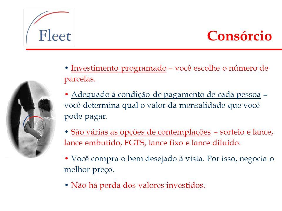 Consórcio X Financiamento E temos outras opções com prazos maiores: até 180 meses.