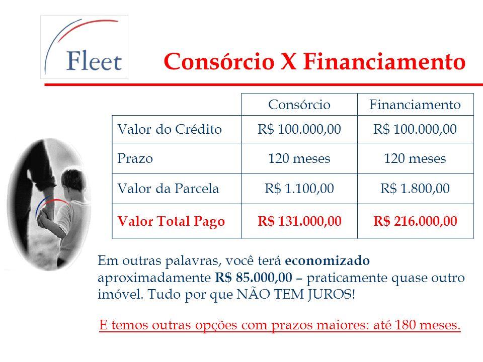 Consórcio X Financiamento E temos outras opções com prazos maiores: até 180 meses. ConsórcioFinanciamento Valor do CréditoR$ 100.000,00 Prazo120 meses