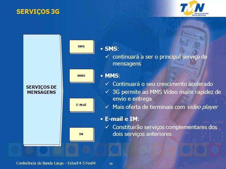 10 Conferência de Banda Larga – Estoril 4-5 Fev04 SERVIÇOS 3G SERVIÇOS DE MENSAGENS MMS SMS IM E-Mail SMS: continuará a ser o principal serviço de mensagens MMS: Continuará o seu crescimento acelerado 3G permite ao MMS Vídeo maior rapidez de envio e entrega Mais oferta de terminais com video player E-mail e IM: Constituirão serviços complementares dos dois serviços anteriores