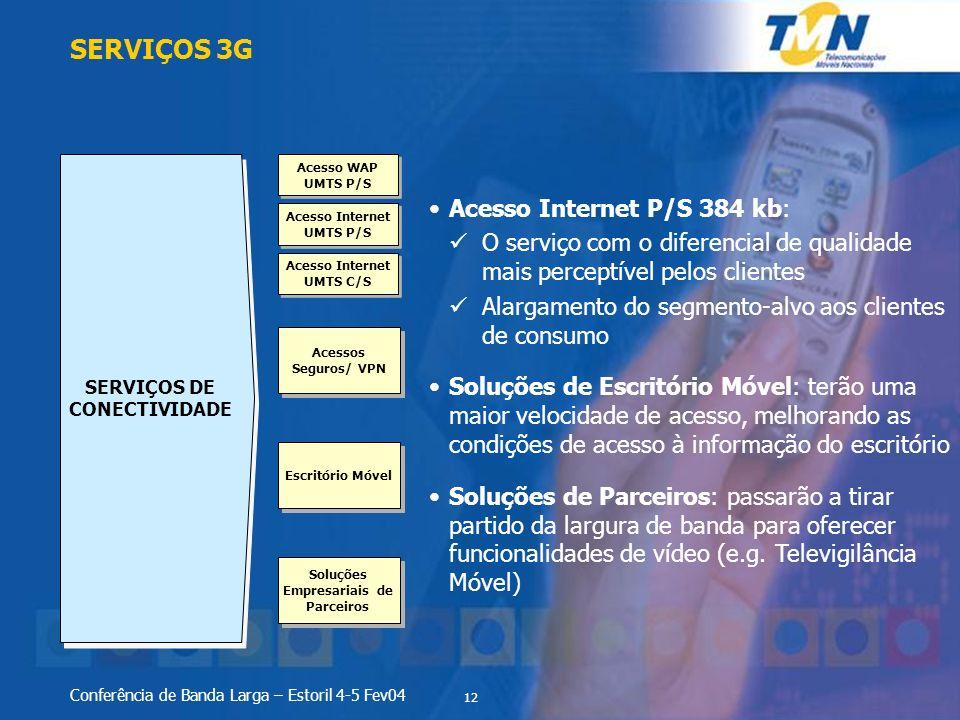 12 Conferência de Banda Larga – Estoril 4-5 Fev04 SERVIÇOS 3G SERVIÇOS DE CONECTIVIDADE Acesso Internet P/S 384 kb: O serviço com o diferencial de qua