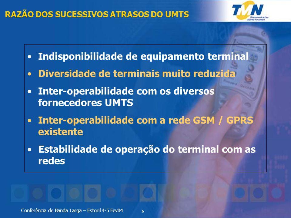 6 Conferência de Banda Larga – Estoril 4-5 Fev04 Indisponibilidade de equipamento terminal Diversidade de terminais muito reduzida Inter-operabilidade