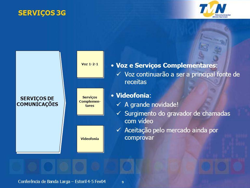 9 Conferência de Banda Larga – Estoril 4-5 Fev04 SERVIÇOS 3G Voz e Serviços Complementares: Voz continuarão a ser a principal fonte de receitas Videofonia: A grande novidade.