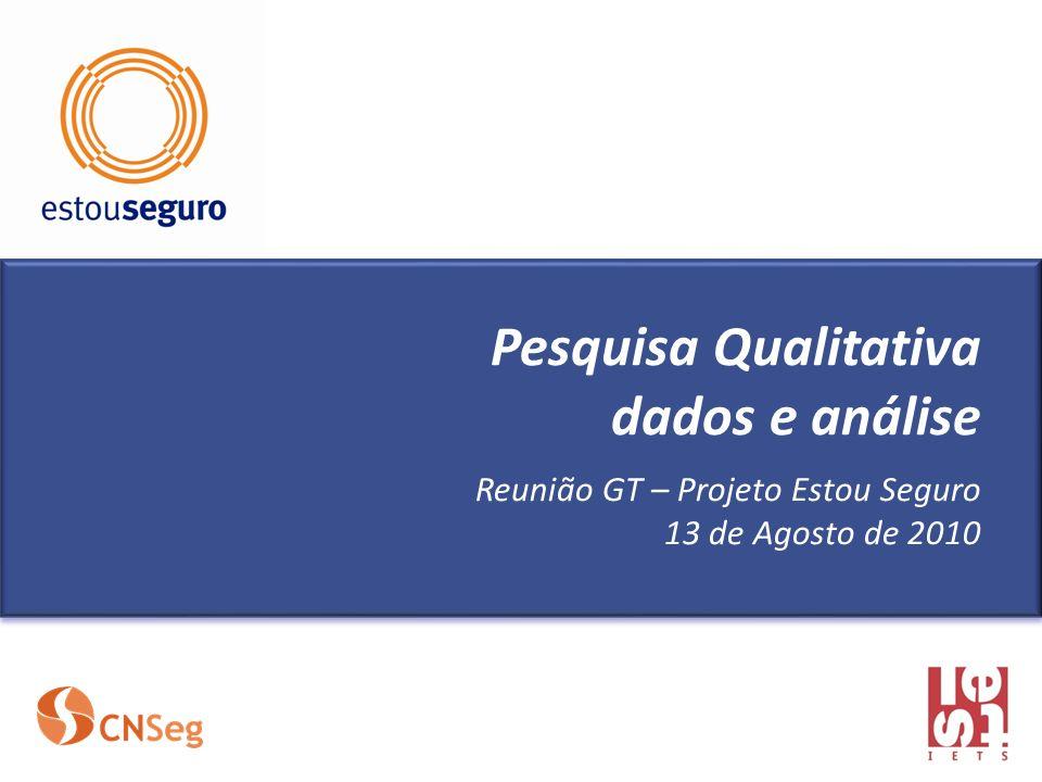 Pesquisa Qualitativa dados e análise Reunião GT – Projeto Estou Seguro 13 de Agosto de 2010 Pesquisa Qualitativa dados e análise Reunião GT – Projeto