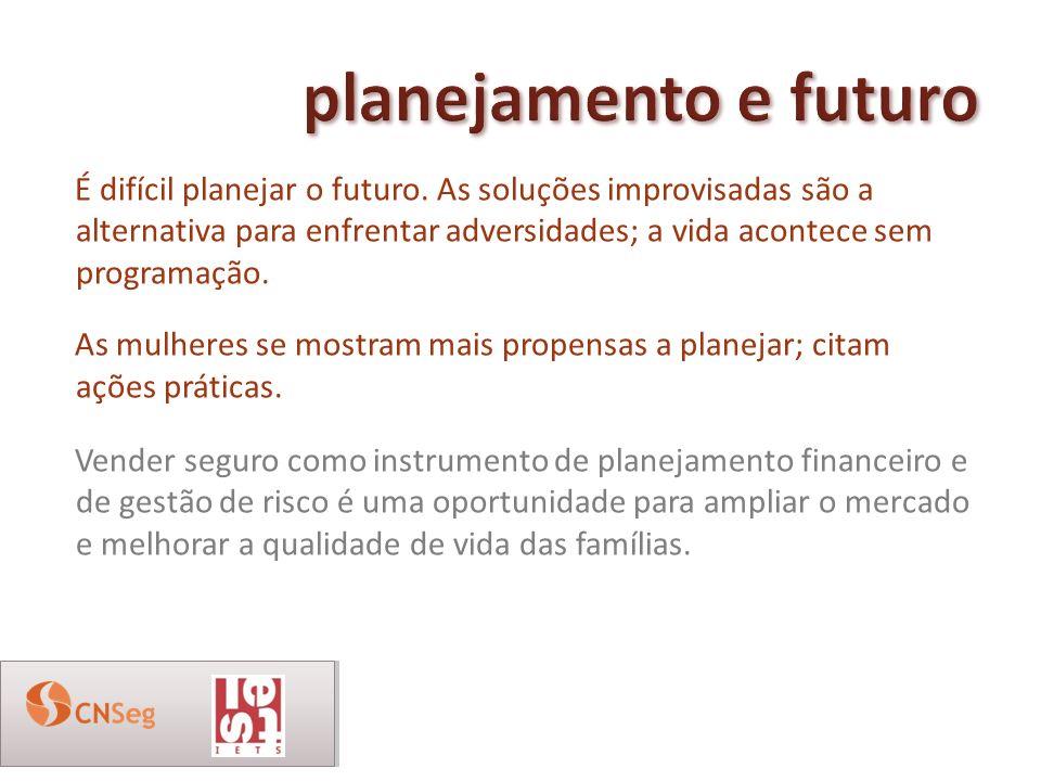 É difícil planejar o futuro. As soluções improvisadas são a alternativa para enfrentar adversidades; a vida acontece sem programação. As mulheres se m