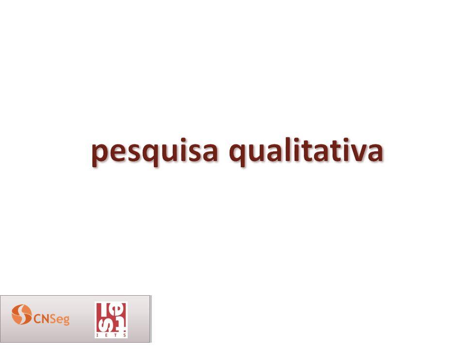 A aquisição de seguros pela população de baixa renda está relacionada a cinco fatores: I.