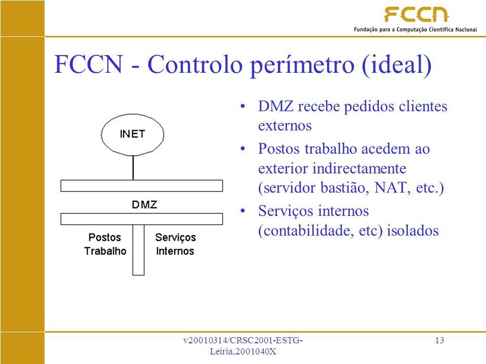 v20010314/CRSC2001-ESTG- Leiria,2001040X 13 FCCN - Controlo perímetro (ideal) DMZ recebe pedidos clientes externos Postos trabalho acedem ao exterior indirectamente (servidor bastião, NAT, etc.) Serviços internos (contabilidade, etc) isolados