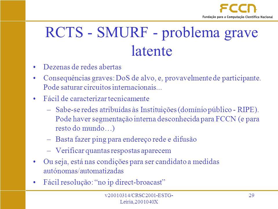 v20010314/CRSC2001-ESTG- Leiria,2001040X 29 RCTS - SMURF - problema grave latente Dezenas de redes abertas Consequências graves: DoS de alvo, e, provavelmente de participante.