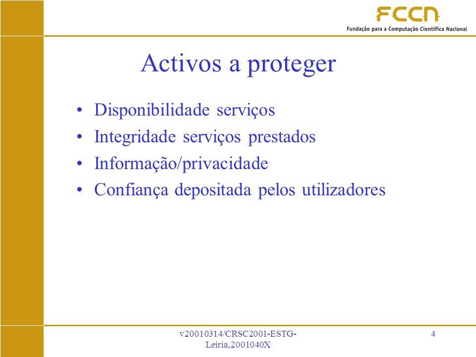 v20010314/CRSC2001-ESTG- Leiria,2001040X 4 Activos a proteger Disponibilidade serviços Integridade serviços prestados Informação/privacidade Confiança depositada pelos utilizadores