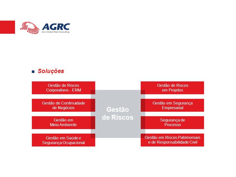 Soluções Gestão de Riscos Corporativos - ERM Gestão de Continuidade de Negócios Gestão em Meio Ambiente Gestão em Saúde e Segurança Ocupacional Gestão