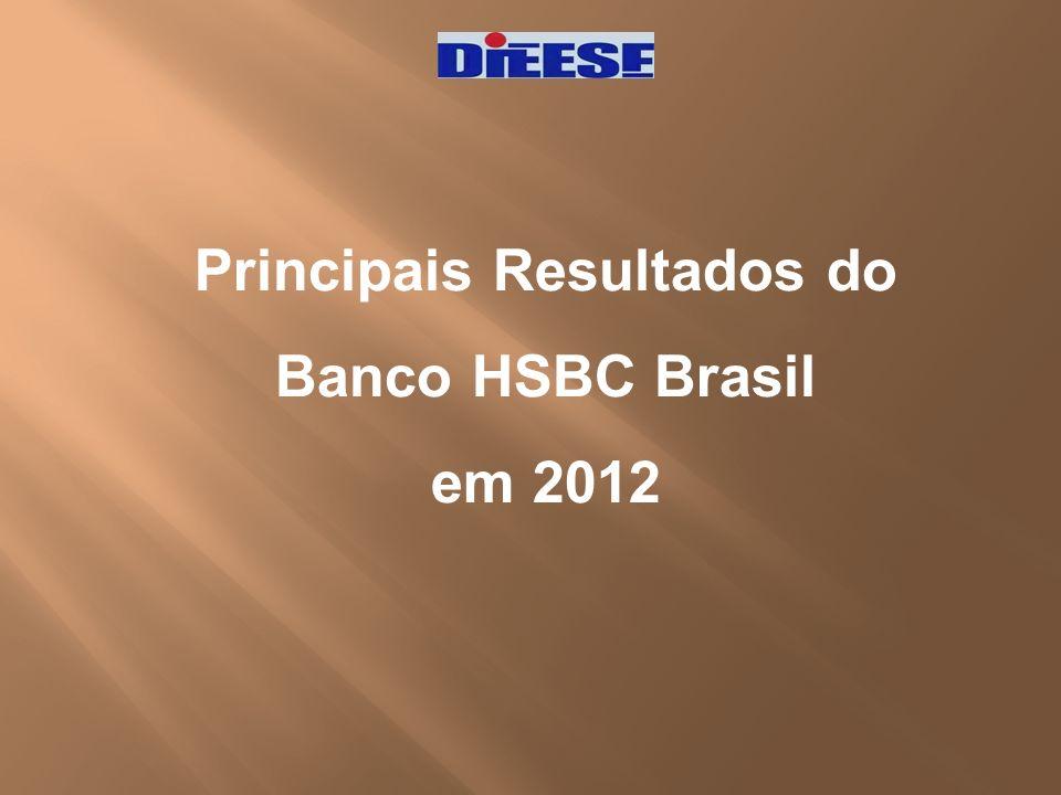 Principais Resultados do Banco HSBC Brasil em 2012