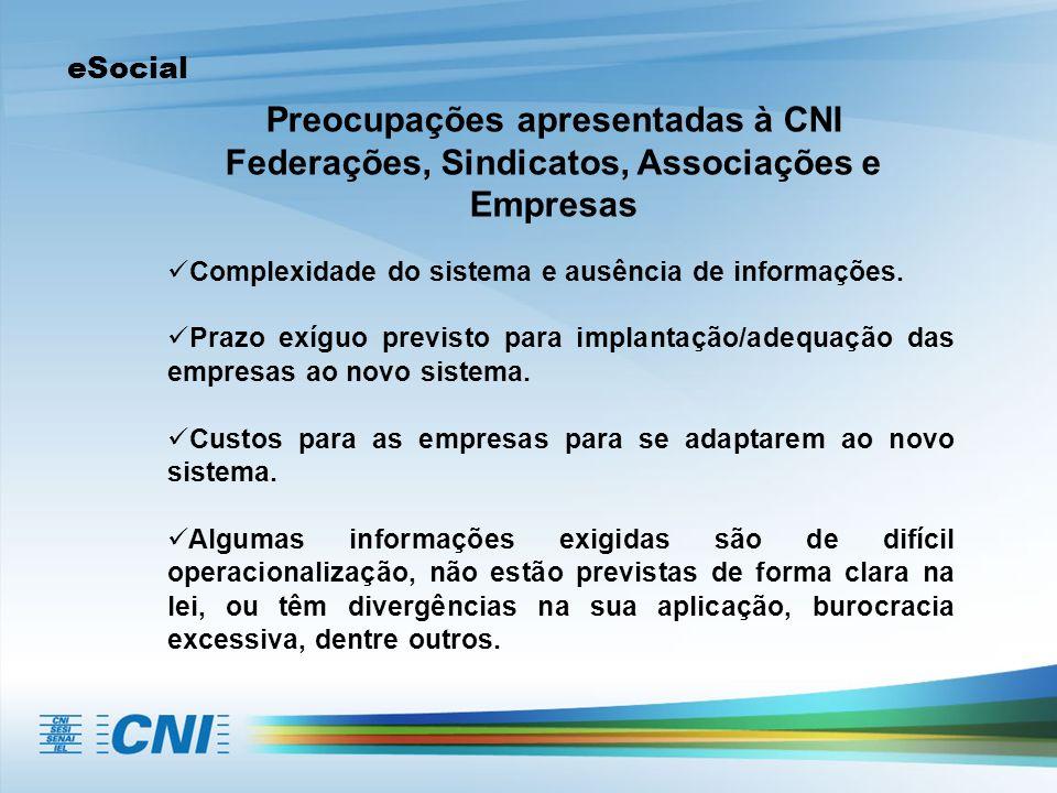 eSocial Preocupações apresentadas à CNI Federações, Sindicatos, Associações e Empresas Complexidade do sistema e ausência de informações. Prazo exíguo