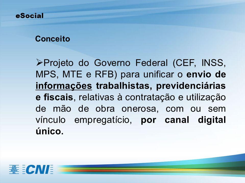 eSocial Conceito Projeto do Governo Federal (CEF, INSS, MPS, MTE e RFB) para unificar o envio de informações trabalhistas, previdenciárias e fiscais,