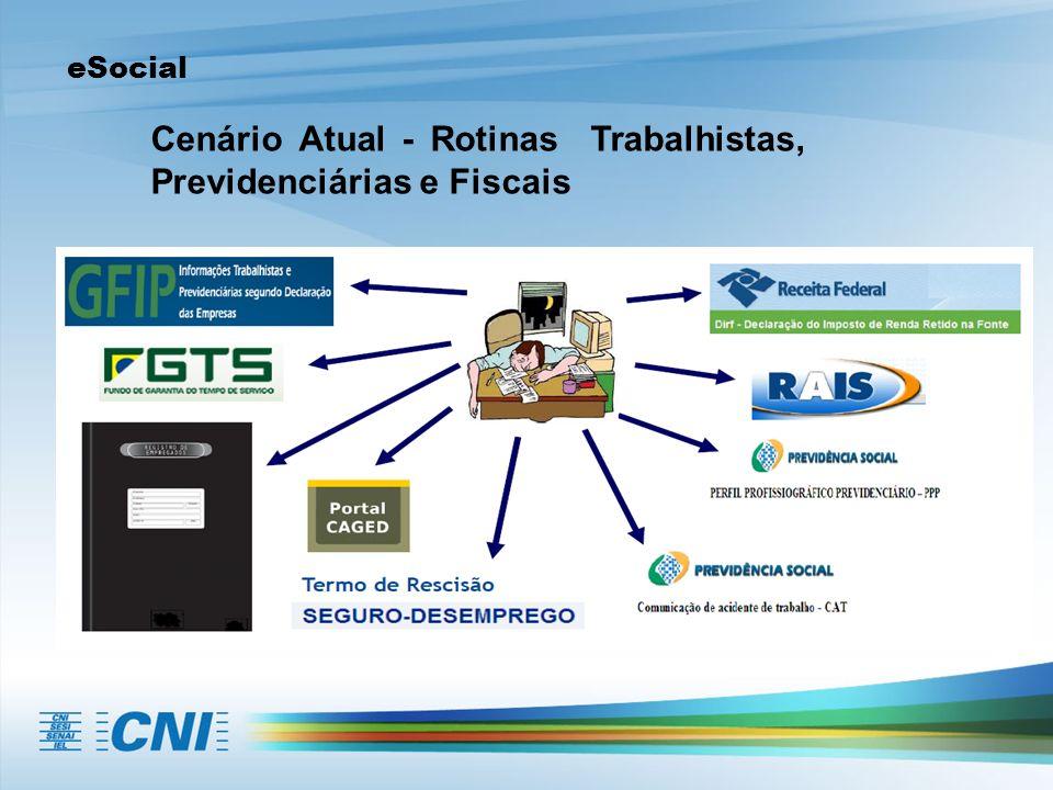 eSocial Cenário Atual - Rotinas Trabalhistas, Previdenciárias e Fiscais