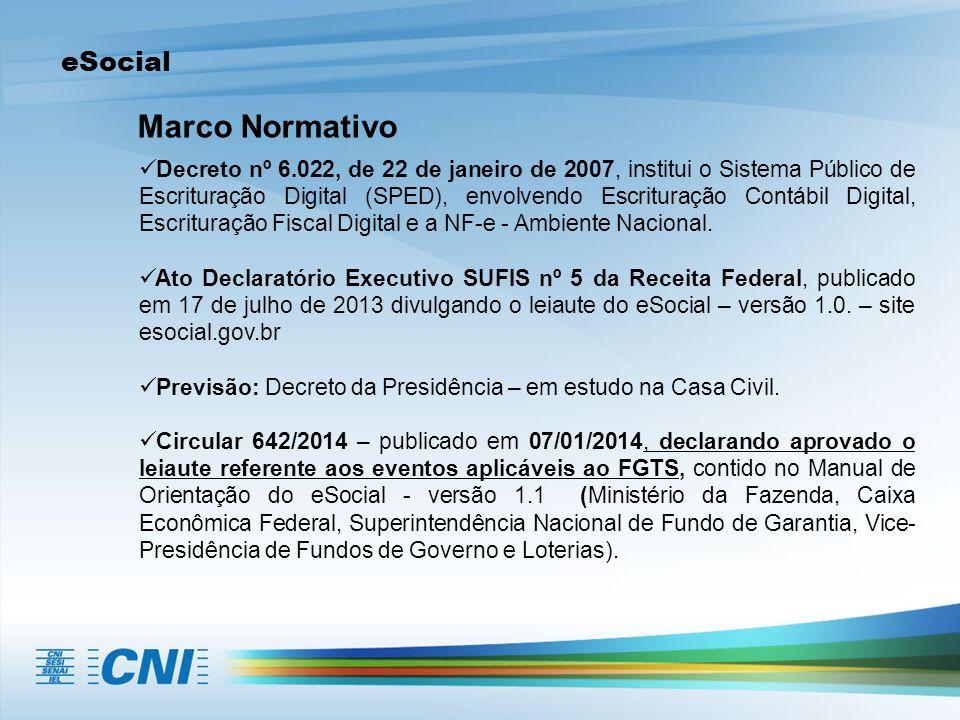 eSocial Marco Normativo Decreto nº 6.022, de 22 de janeiro de 2007, institui o Sistema Público de Escrituração Digital (SPED), envolvendo Escrituração Contábil Digital, Escrituração Fiscal Digital e a NF-e - Ambiente Nacional.