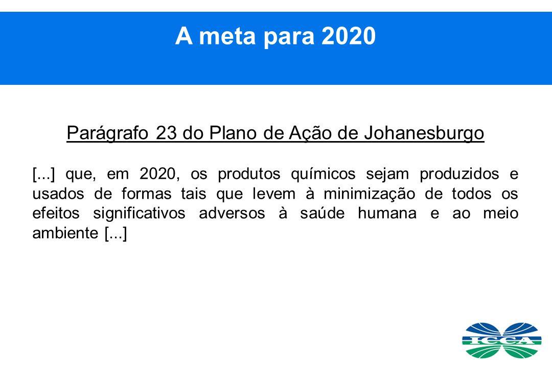 Parágrafo 23 do Plano de Ação de Johanesburgo [...] que, em 2020, os produtos químicos sejam produzidos e usados de formas tais que levem à minimização de todos os efeitos significativos adversos à saúde humana e ao meio ambiente [...] A meta para 2020